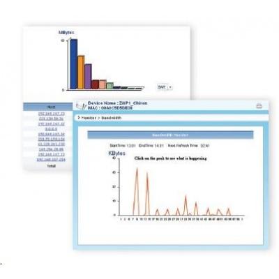Zyxel Vantage CNM - 10 device access (Windows)