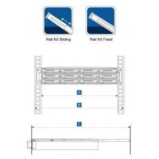 Synology RKM114 pevné ližiny pro RackStation